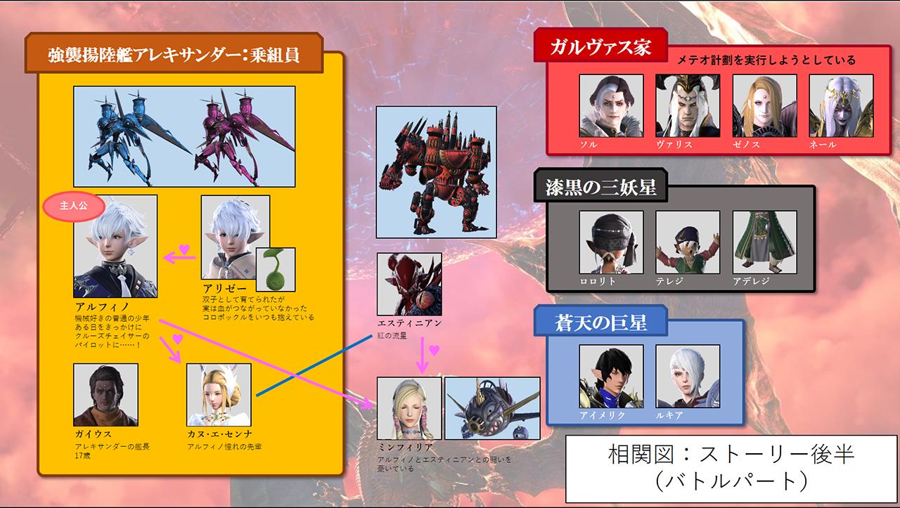 https://jp.finalfantasyxiv.com/pr/blog/blog_image/comic_JP20190401_12.jpg