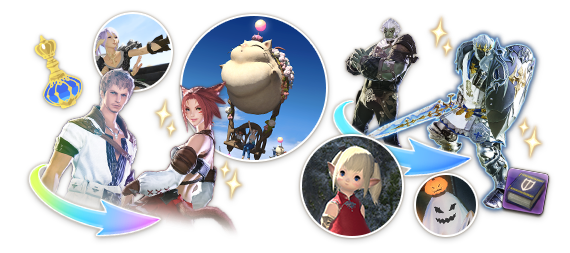 About Additional Services | FINAL FANTASY XIV, The Lodestone