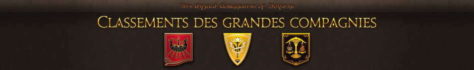 Classements hebdomadaires des grandes compagnies