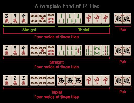 Doman Mahjong | FINAL FANTASY XIV, The Lodestone