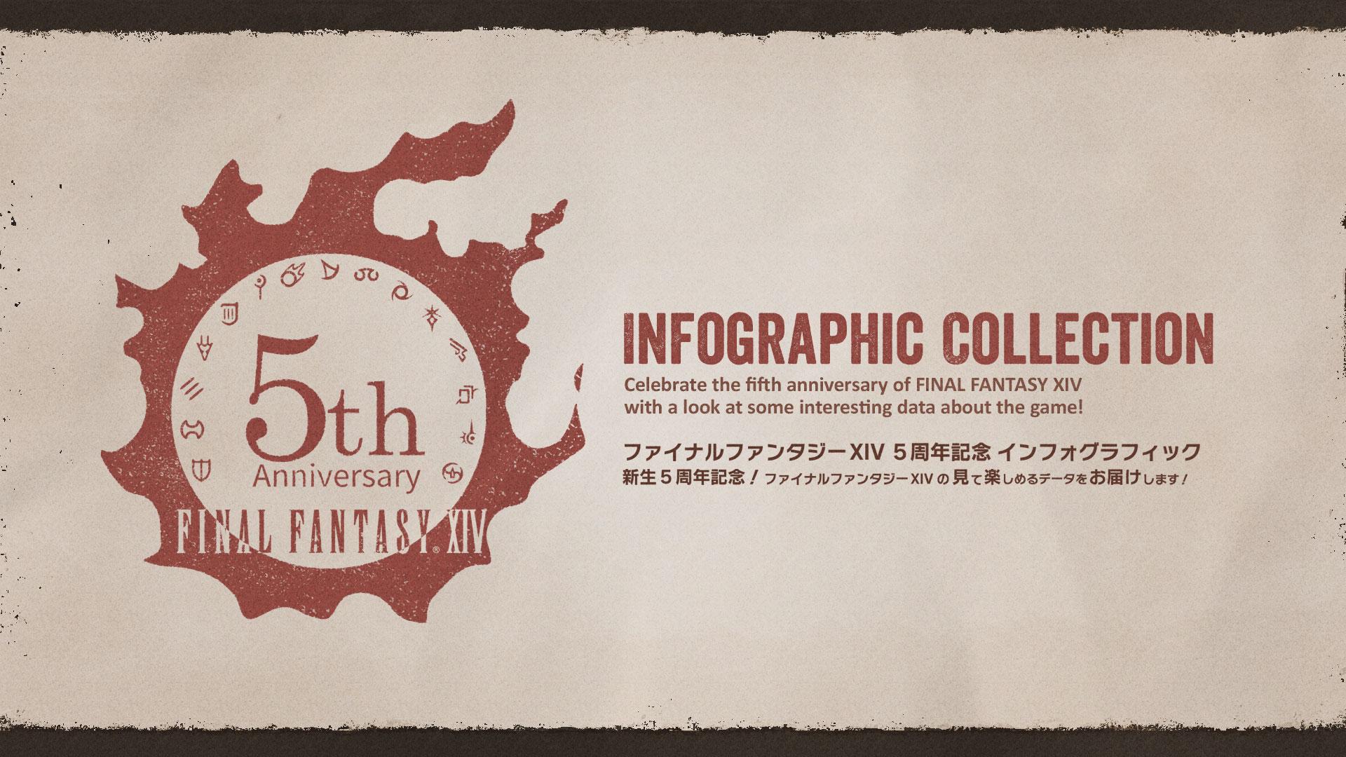 ファイナルファンタジーXIV 5周年記念 インフォグラフィック