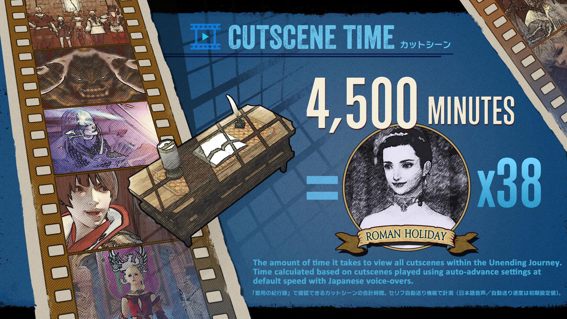 Cutscene Time