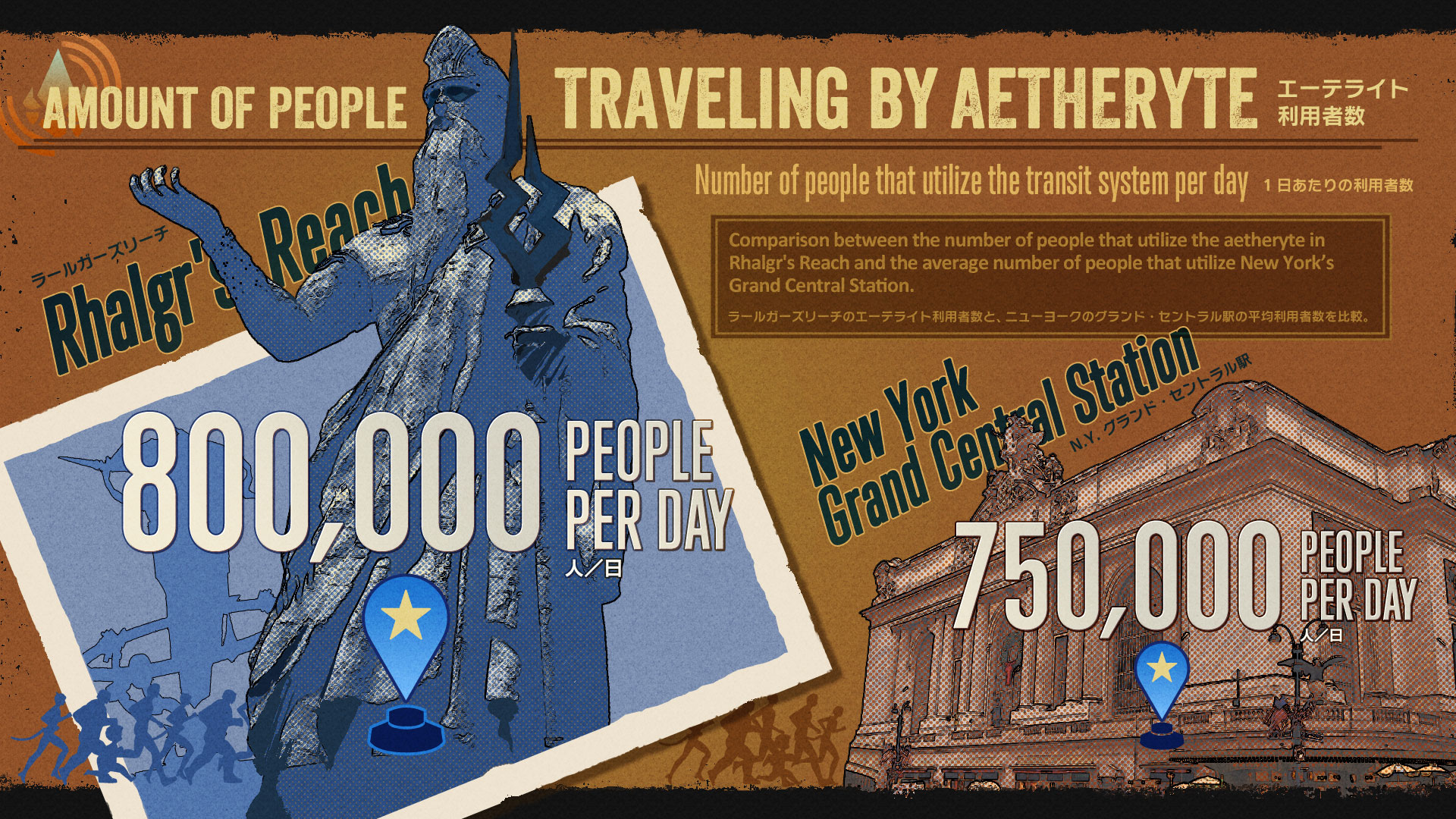 Amount of people traveling by aetheryte