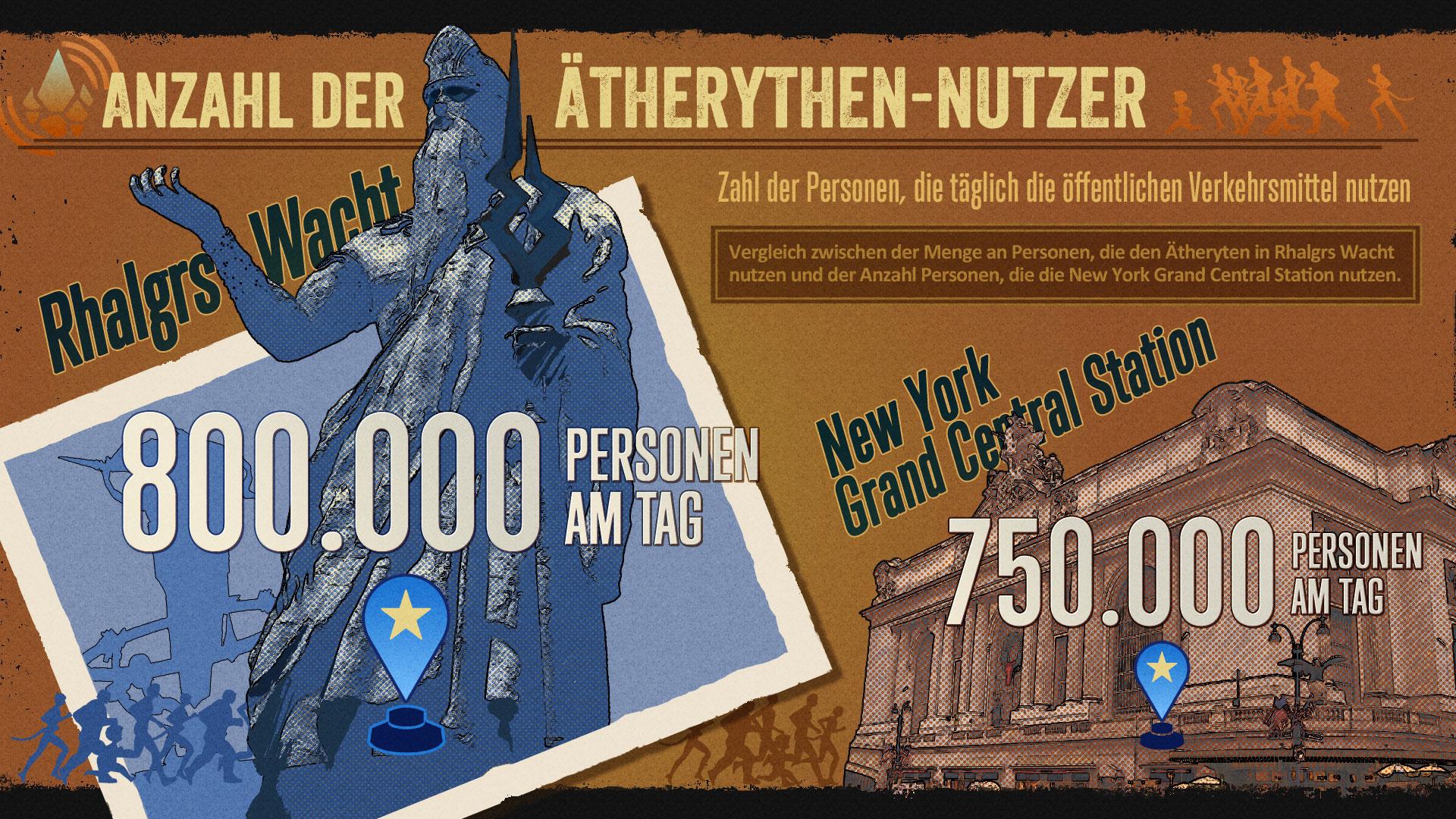 Anzahl der Ätherythen-Nutzer